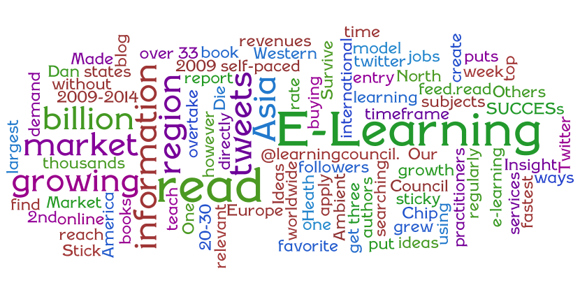 E-Learning Council Wordle
